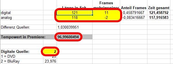 Excel-Sheet mit den ermittelten Werten
